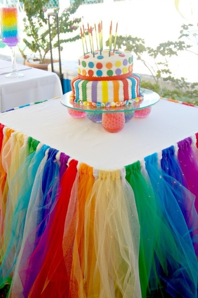 image source : diy birthday decoration ideas - www.pureclipart.com