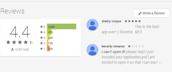 popslide-review-user-ratings